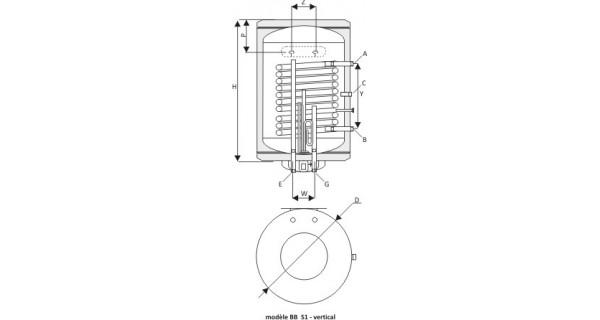 Chauffe-eau suspendu 80 à 150L BB S1 - simple échangeur
