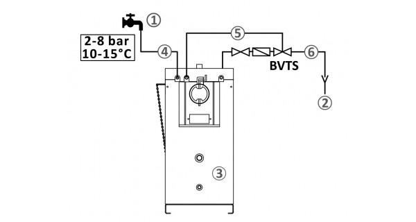 Chaudière à combustible solide WBS