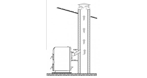 Solid fuel boiler WBS Active