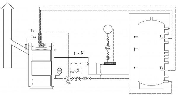 Chaudière à gazéification (biomasse) BURNiT PyroBurn Lambda