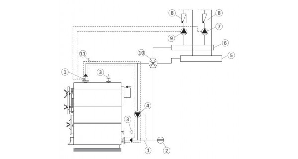 Chaudière à combustible solide (biomasse) BURNiT WBS AC Magna