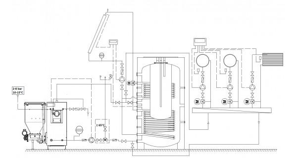 Combined boiler BURNiT UB 27kW to 90kW