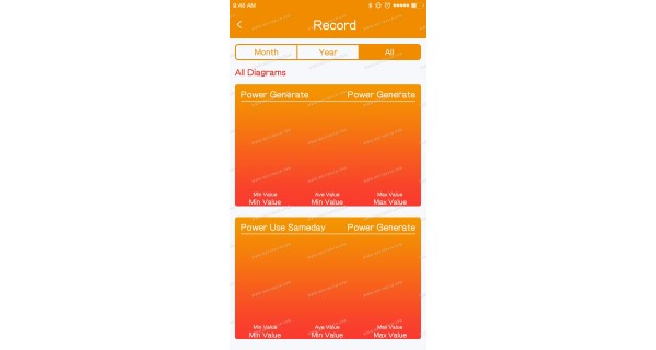 Bluetooth adapter for regulators SRNE