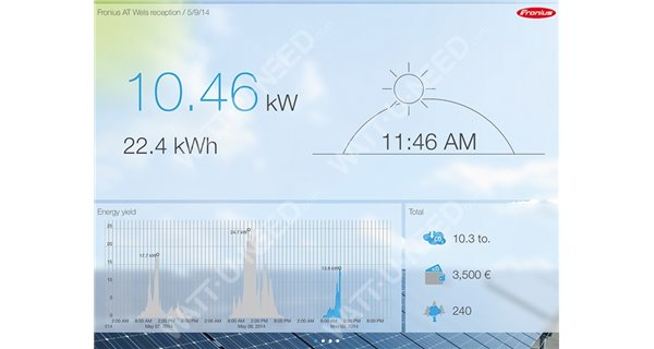 Interface Solar.web Fronius