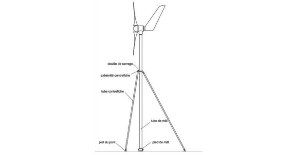 Options available for 350W Wind turbine Superwind 12V
