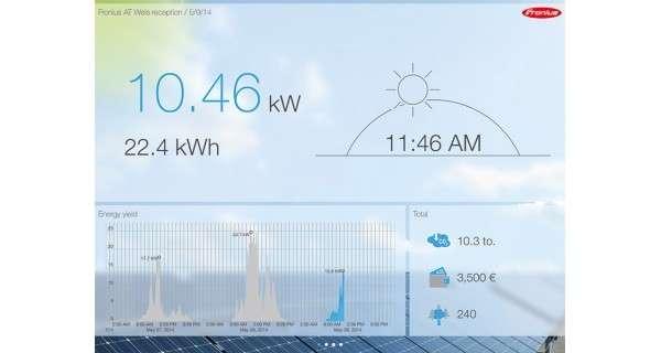 Fronius Solar.web interface