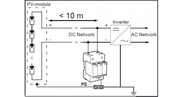 Installation diagram for type 2 PV surge protector