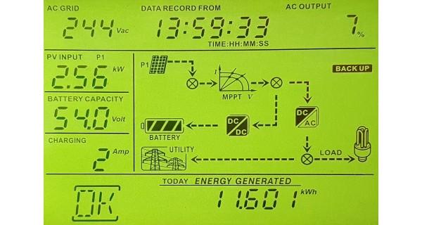 MultiSolar 3 kVA single-phase hybrid inverter