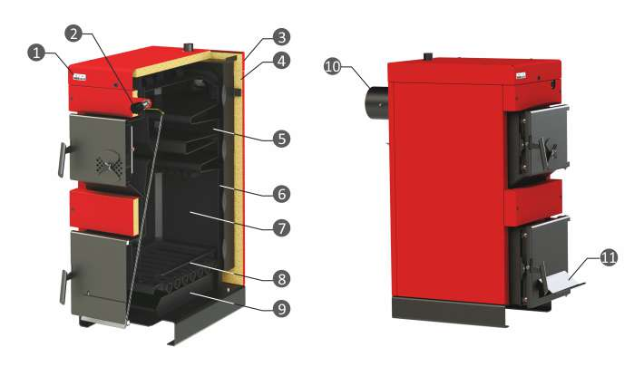 Eléments chaudière biomasse PyroBurn Lambda