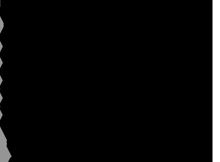 Burnit PyroBurn Lambda