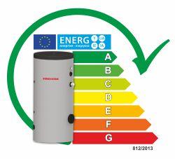 Efficacité énergétique chauffe-eau solaire SON