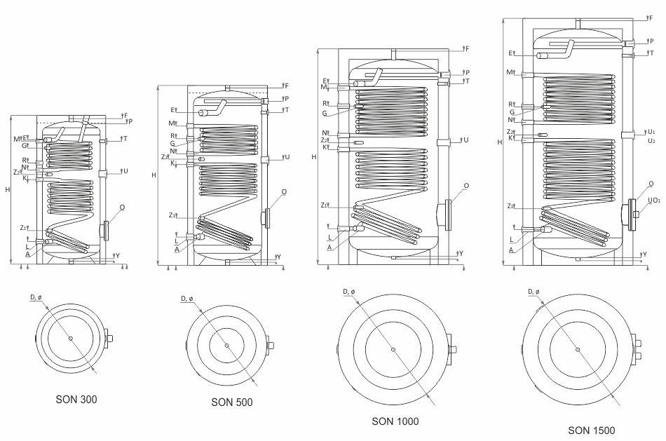 Charte chauffe-eau solaire SON vertical
