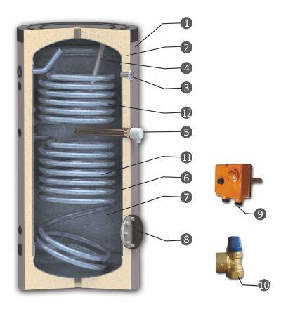 Chauffe-eau solaire SON ouvert