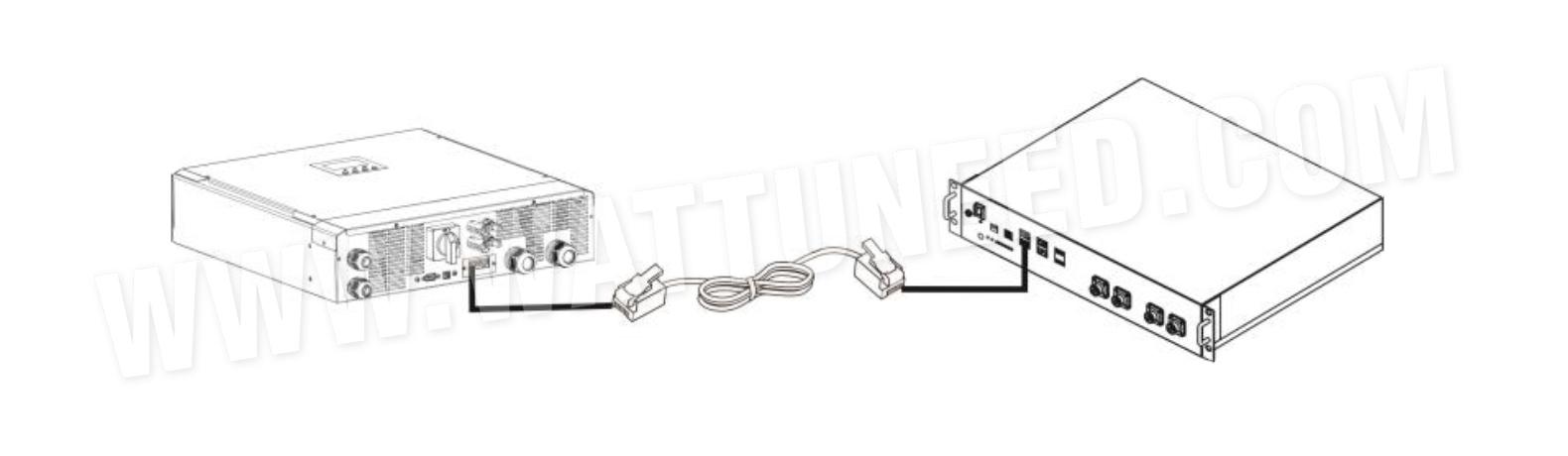 Connection Cable RJ45