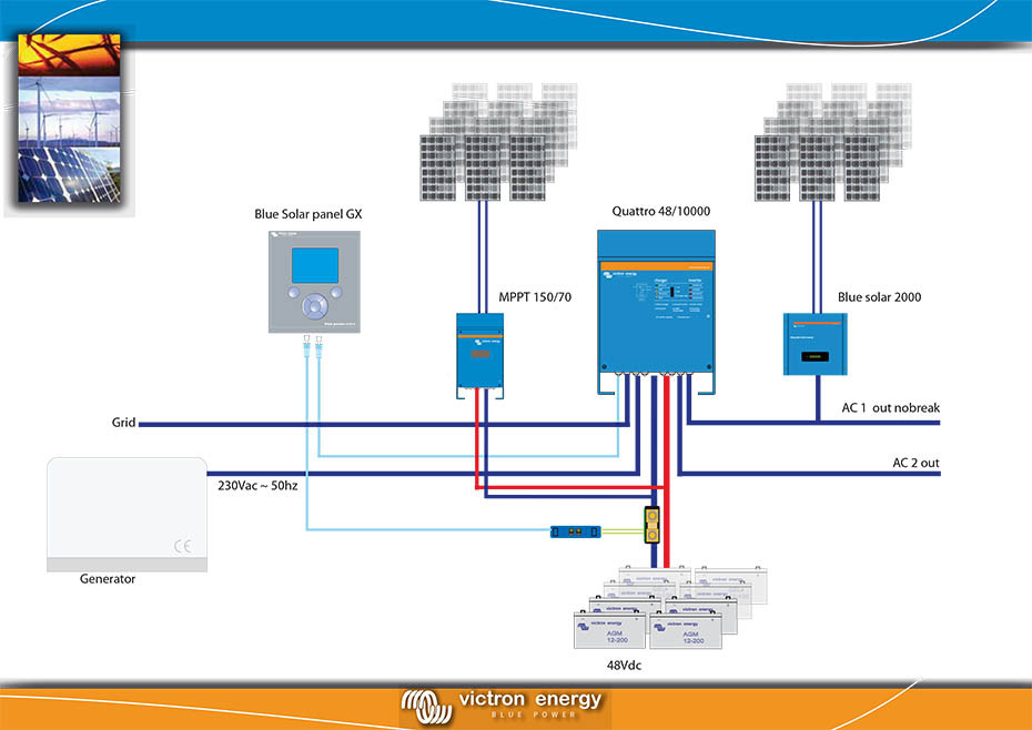 schema quattro victronv inverter victron quattro 3 to 10kva victron quattro wiring diagram at bayanpartner.co