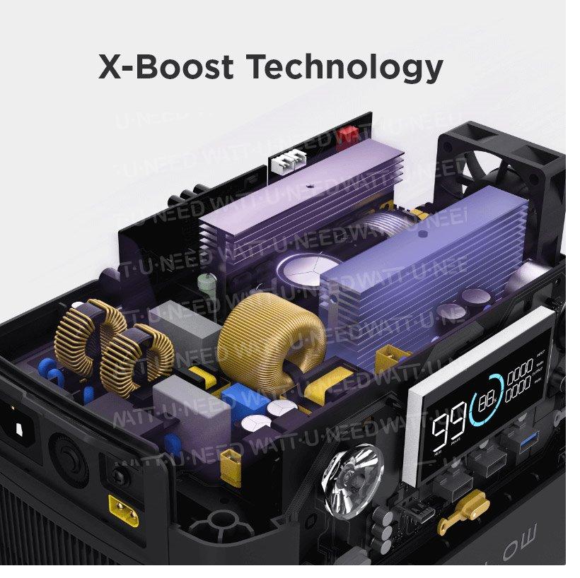 X-Boost Smart Algorithm