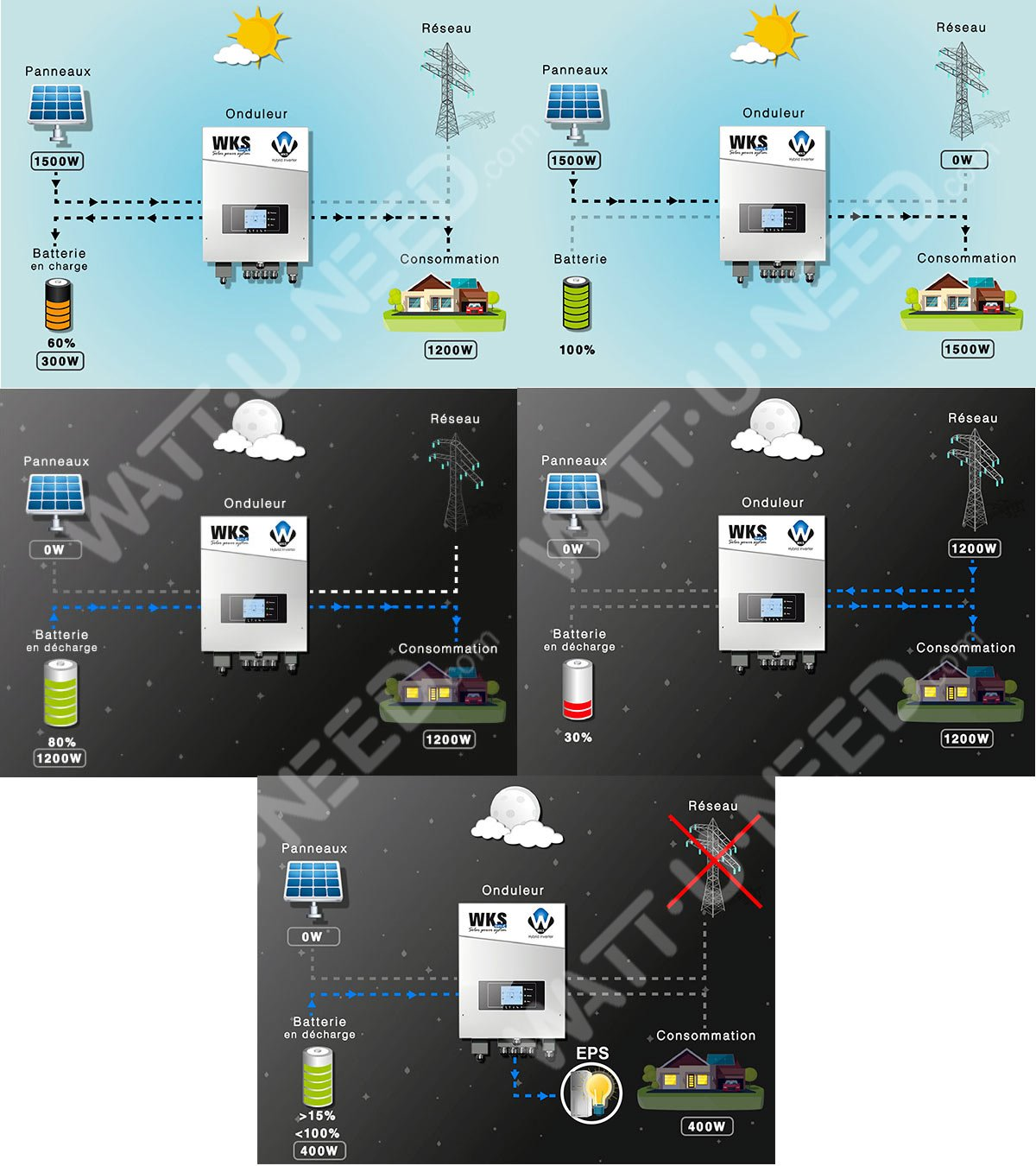 Day and night operation of the Opti-C inverter with and without grid