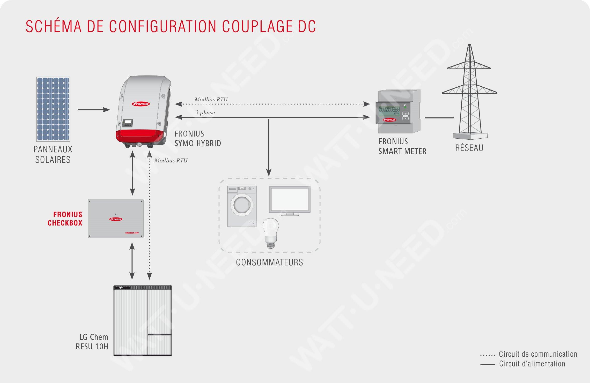 Schéma de configuration couplage DC
