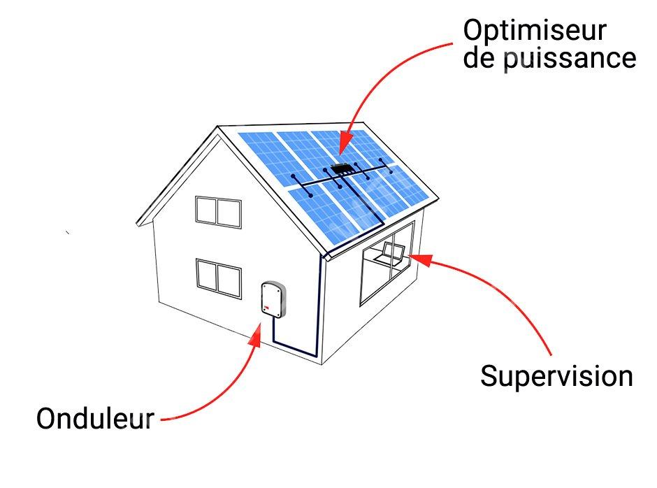 Une Electricite Verte & Abordable Pour Les Petites Toitures Residentielles