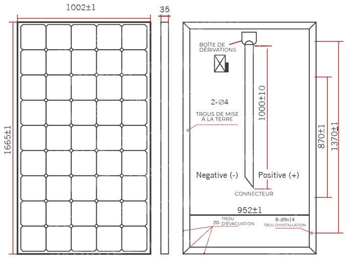 Panel dimensions
