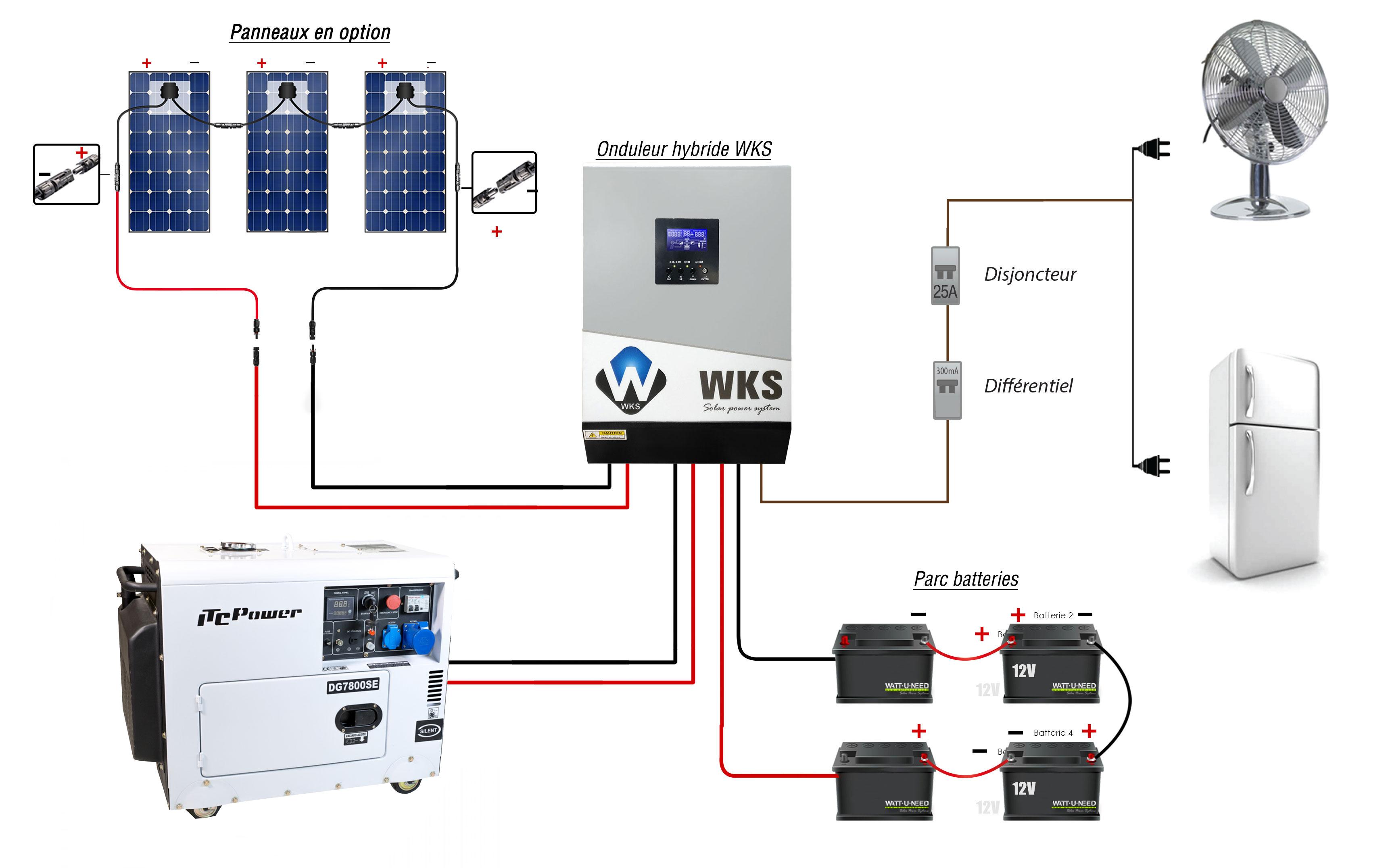 montage onduleur et batterie et groupe électrogène