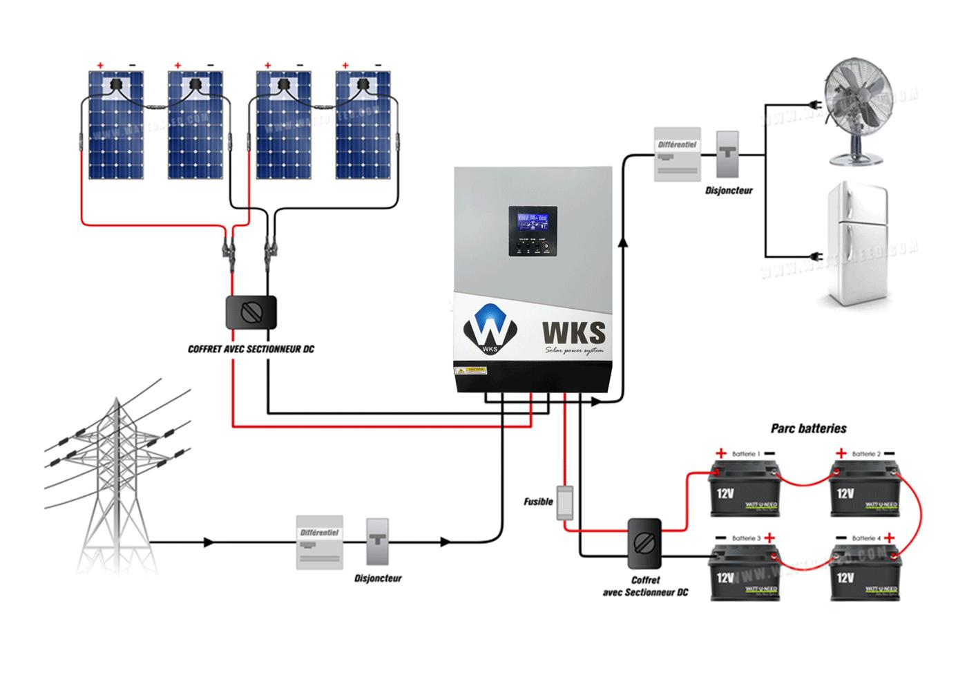 schema fonctionnement onduleur hybride WKS