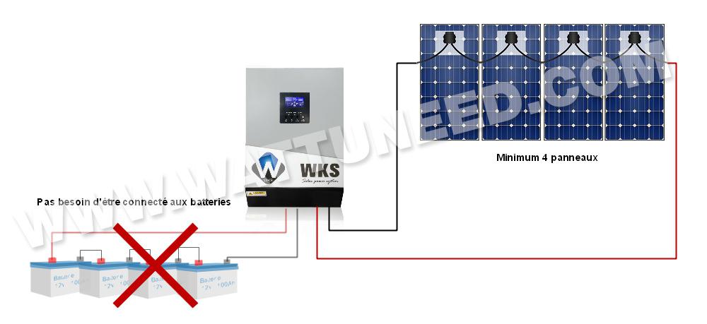 WKS II