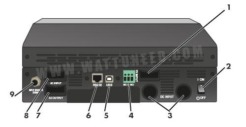 Dessous du WKS 5kVA 48V (ports et connectiques)