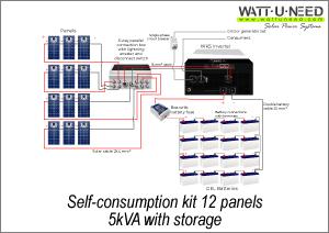 12-panel 5 kVA self-consumption kit with 12 storage batteries