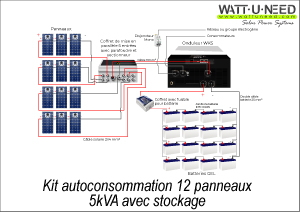 Kit autoconsommation 12 panneaux 5 kVA avec 12 batteries de stockage