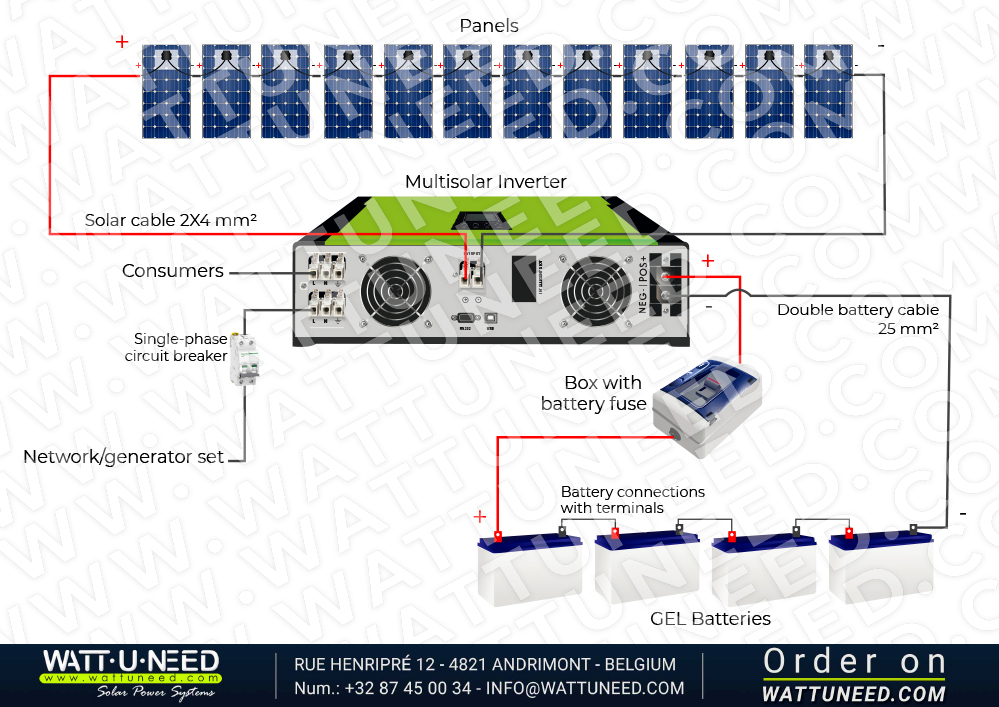 Self-consumption kit 12 panels 3kVA storage and reinjection