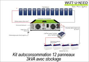 Kit autoconsommation 12 panneaux 3kVA stockage et réinjection