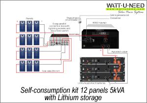 12 5kVA self-consumption kit with lithium storage