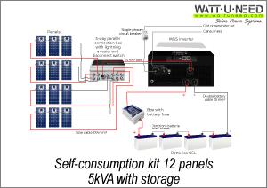 Self-consumption kit 12 panels 5kVA storage