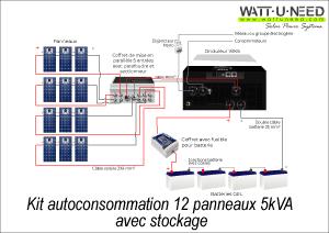 Kit autoconsommation 12 panneaux 5kVA stockage