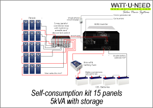Self-consumption kit 15 panels 5kVA storage
