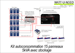 Kit autoconsommation 15 panneaux 5kVA stockage