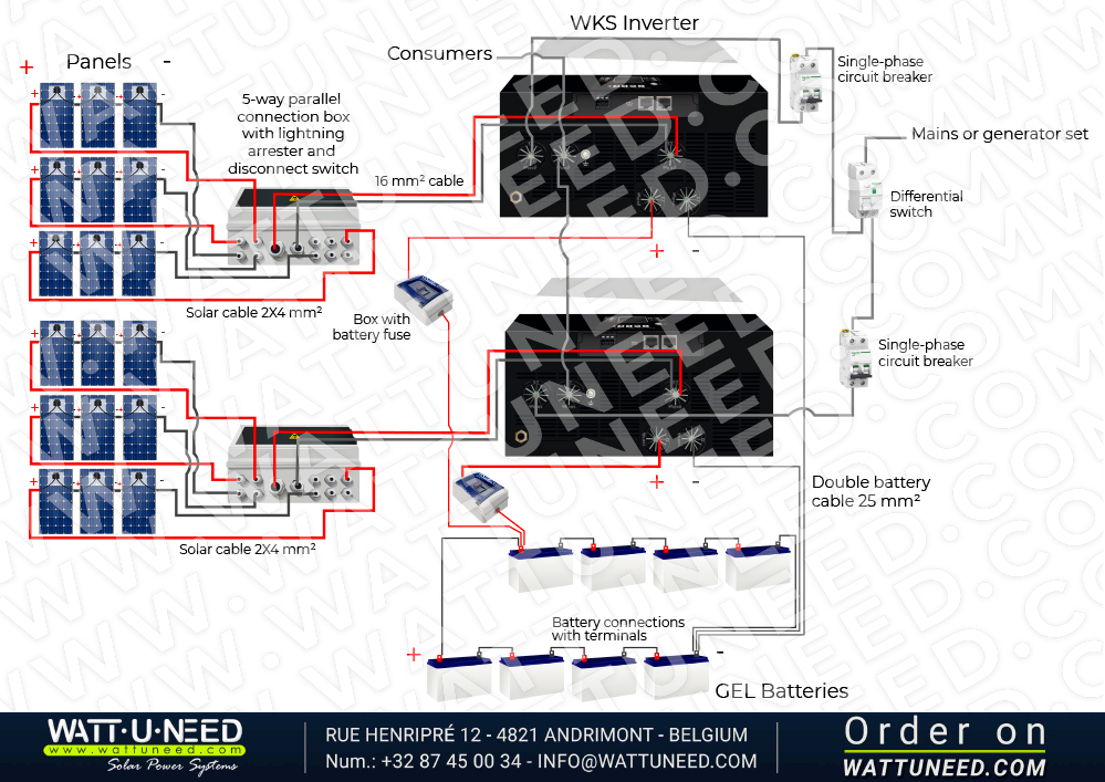 Self-consumption kit 18 panels 10kVA storage