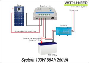 System 100W 55Ah 250VA