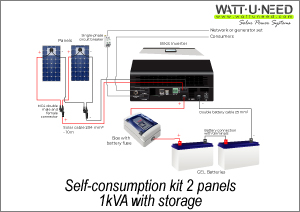 Self-consumption kit 2 panels 1kVA with storage