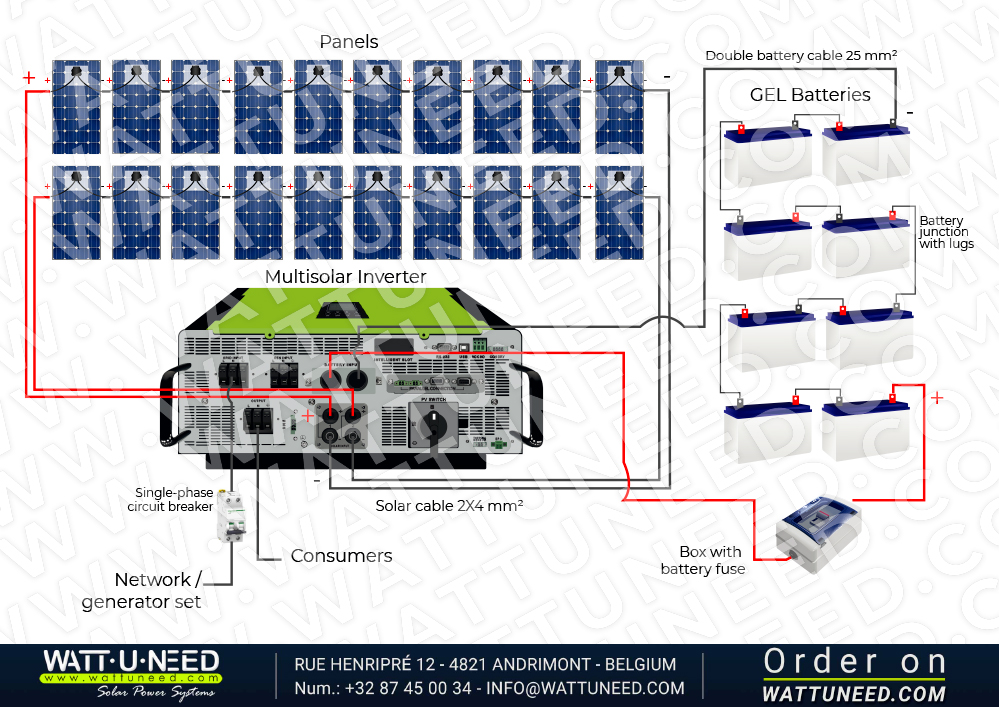 Self-consumption kit 20 panels 5kVA storage