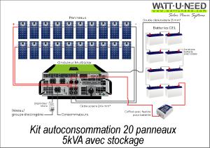 Kit autoconsommation 20 panneaux 5kVA stockage