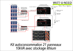 Kit autoconsommation 21 panneaux 10 kVA avec stockage lithium