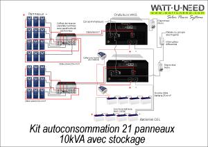 Kit autoconsommation 21 panneaux 10kVA stockage
