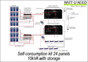 Self-consumption kit 24 panels 10kVA storage