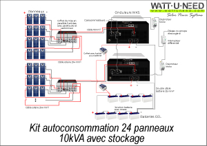 Kit autoconsommation 24 panneaux 10kVA stockage