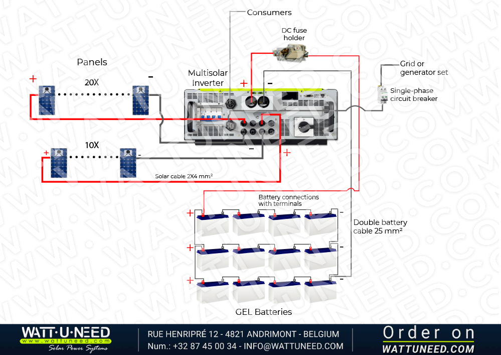 Self-consumption kit 20 panels 10 kVA with storage
