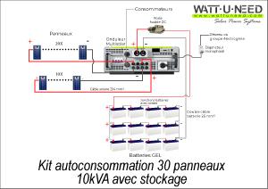 Kit autoconsommation 20 panneaux 10 kVA avec stockage