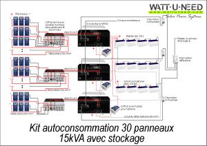 Kit autoconsommation 30 panneaux 15kVA avec stockage