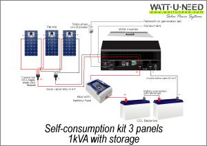 Self-consumption kit 3 panels 1kVA with storage